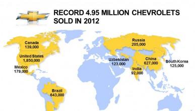 Chevrolet разширява глобалното си присъствие