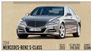 Mercedes-Benz подобряват сигурността