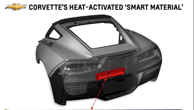 Corvette Stingray използва умни материали