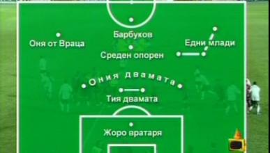Всички проблеми на българския футбол