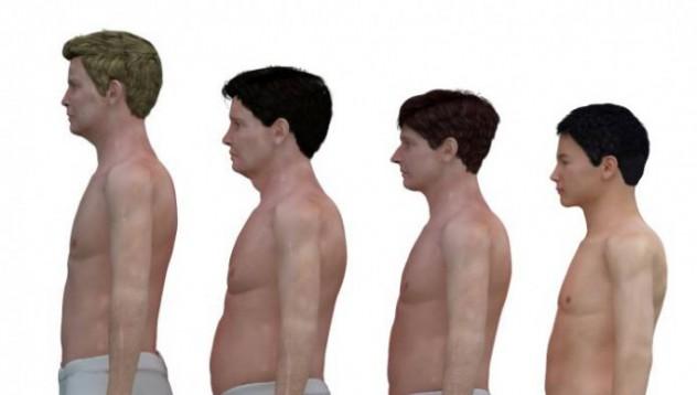 Ето как изглеждат мъжете през 2013-та година