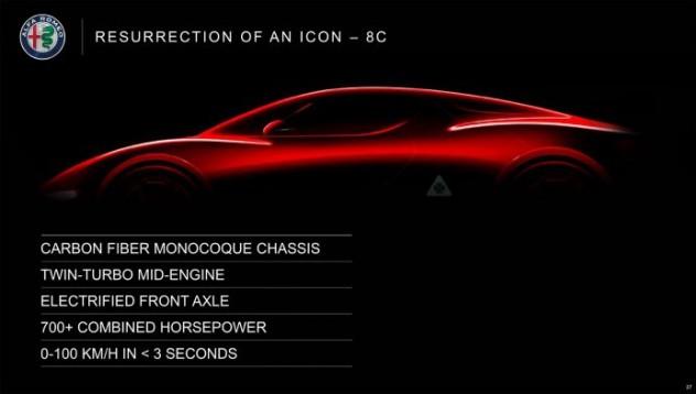 Alfa Romeo пази най-мощното за 2022-а година