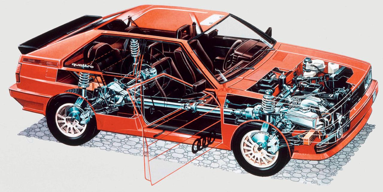 Ретро Audi Quatro